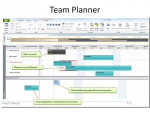 Microsoft Project 2010 Edition Professionnelle versus Standard teamplanner-300x225