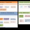 Nouveau : Microsoft Project Lite disponible à partir du 1er mai 2014