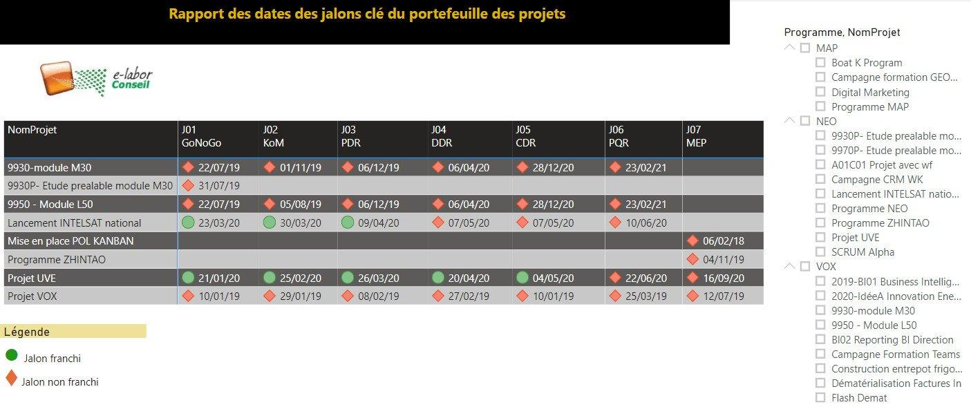 2020-05-06_173945_tableau_suivi_lalon