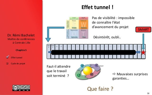 effet_tunnel