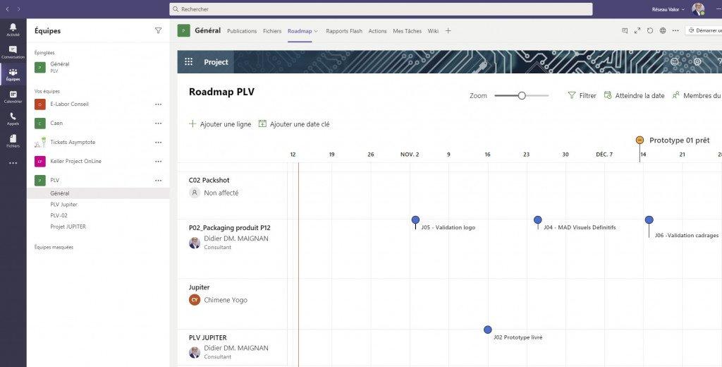 Roadmap associée à Project OnLine
